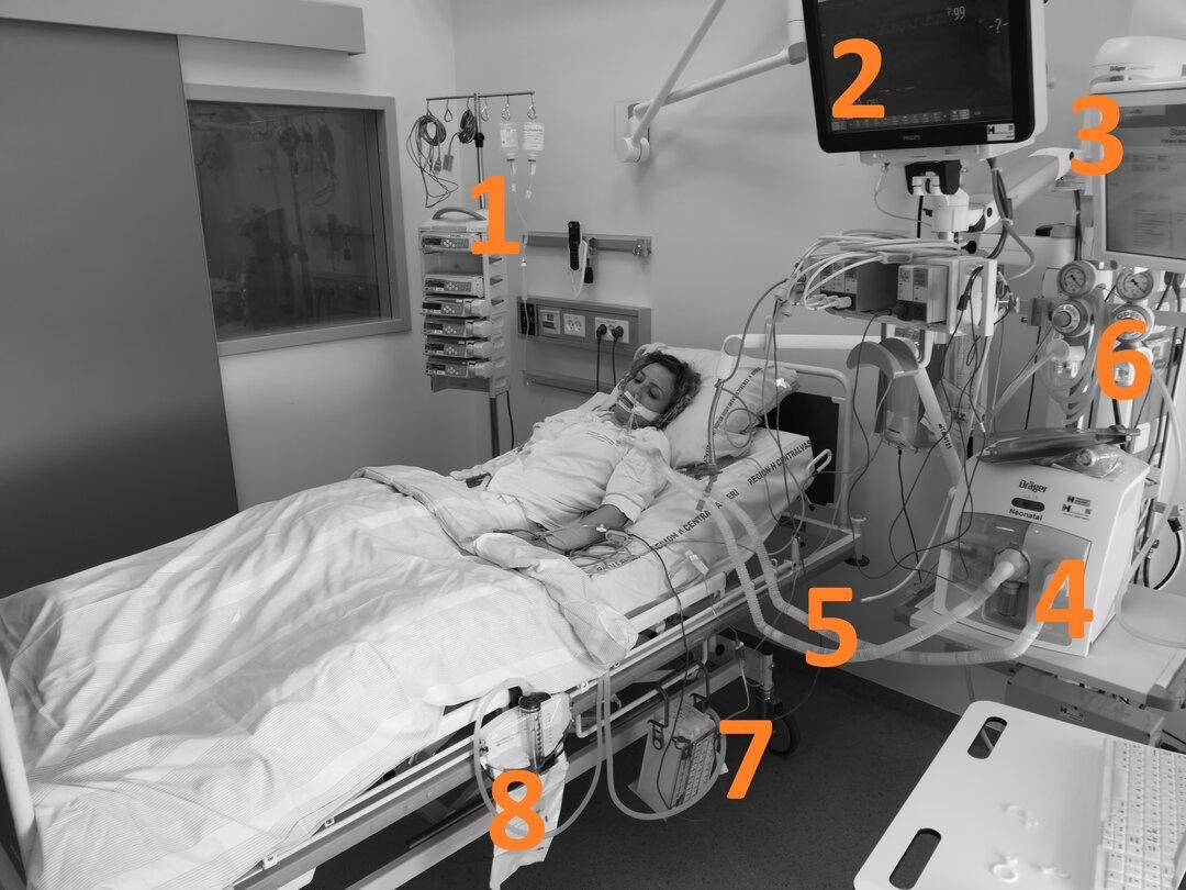 Billedet gennemgår en almindelig patientstue udfra det ovenstående listede tal