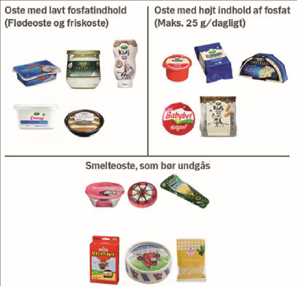 Information om fosfatindhold i mejeiprodukter